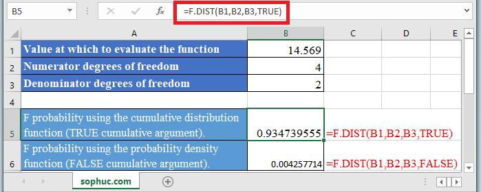 F.DIST Function in Excel - How to use F.DIST Function in Excel