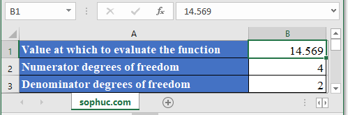 F.DIST Function - How to use F.DIST Function in Excel