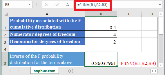 F.INV Function in Excel - How to use F.INV Function in Excel