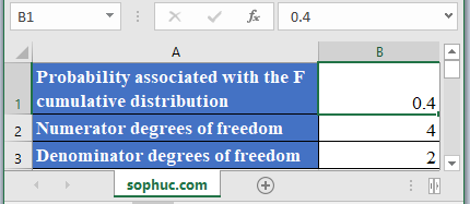 F.INV Function - How to use F.INV Function in Excel