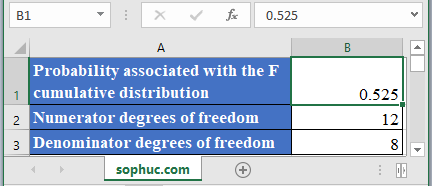 F.INV .RT Function - How to use F.INV.RT Function in Excel