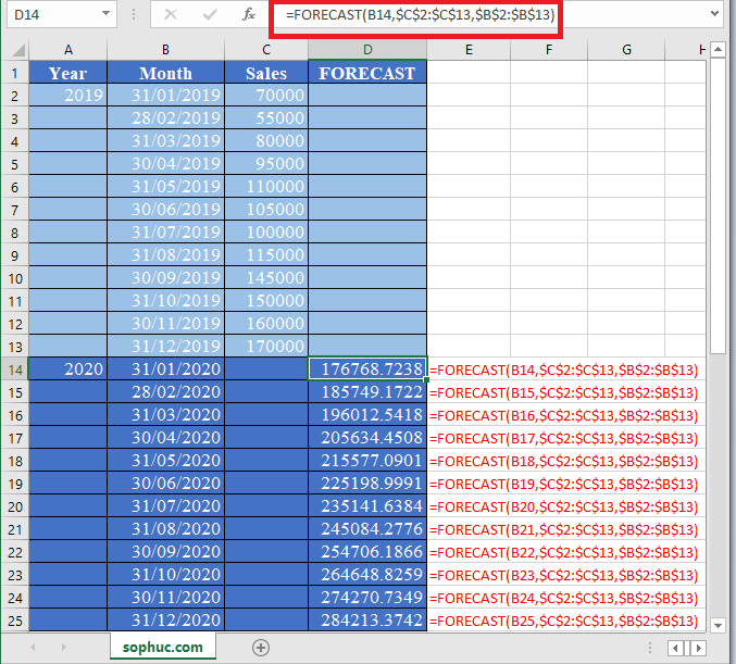 FORECAST Function in Excel - How to use FORECAST Function in Excel