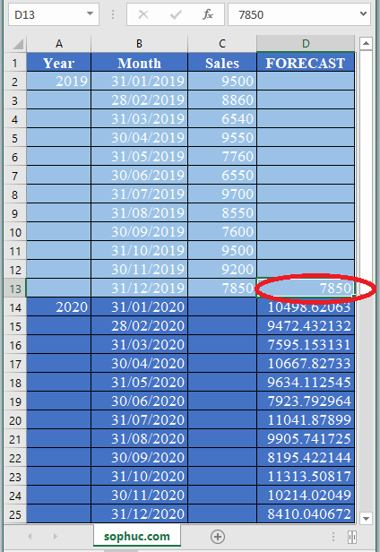 FORECAST.ETS Function 1 - How to use FORECAST.ETS Function in Excel