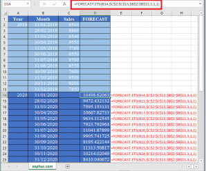 How to use FORECAST.ETS Function in Excel
