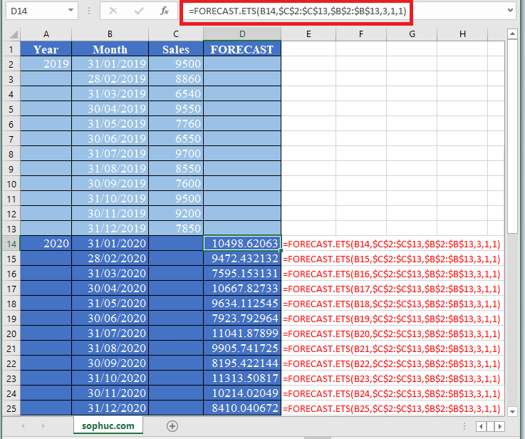 FORECAST.ETS Function in Excel - How to use FORECAST.ETS Function in Excel