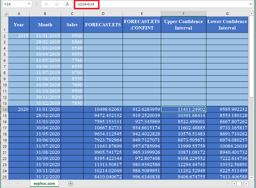 FORECAST.ETS .CONFINT Function 1 - How to use FORECAST.ETS.CONFINT Function in Excel