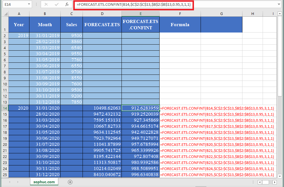 FORECAST.ETS .CONFINT Function - How to use FORECAST.ETS.CONFINT Function in Excel