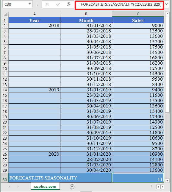 FORECAST.ETS .SEASONALITY Function in Excel - How to use FORECAST.ETS.SEASONALITY Function in Excel