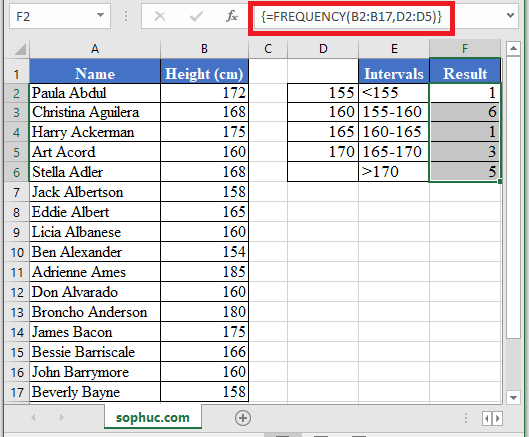 FREQUENCY Function in Excel 1 - How to use FREQUENCY Function in Excel