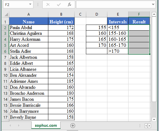 FREQUENCY Function in Excel 3 - How to use FREQUENCY Function in Excel