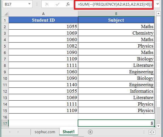 FREQUENCY Function - How to use FREQUENCY Function in Excel