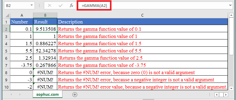 GAMMA Function in Excel 1 - How to use GAMMA Function in Excel