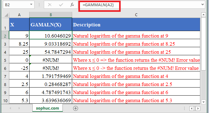 GAMMALN Function in Excel 1 - How to use GAMMALN Function in Excel