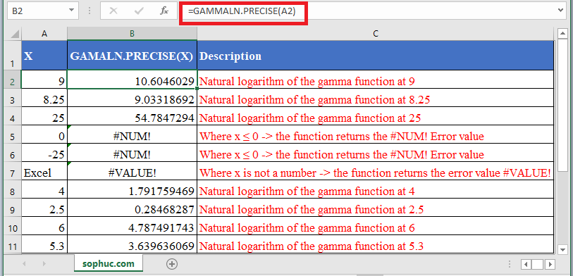 GAMMALN.PRECISE Function in Excel 1 - How to use GAMMALN.PRECISE Function in Excel