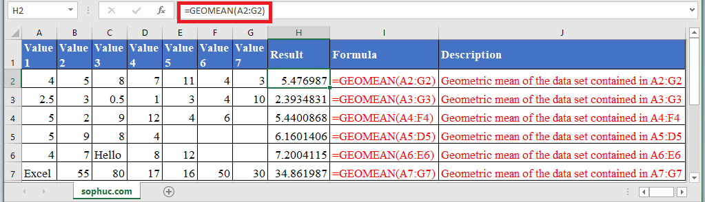 GEOMEAN Function in Excel 1 - How to use GEOMEAN Function in Excel