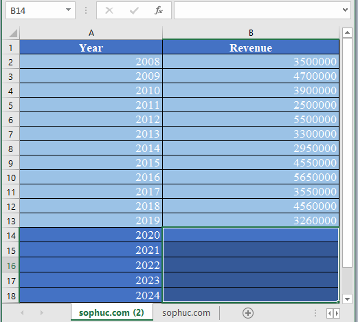 GROWTH Function 1 - How to use GROWTH Function in Excel