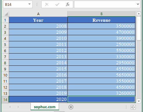 GROWTH Function - How to use GROWTH Function in Excel