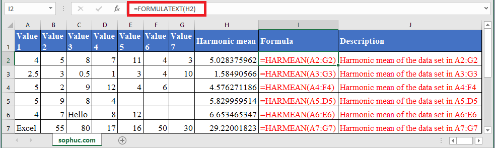HARMEAN Function in Excel 1 - How to use HARMEAN Function in Excel