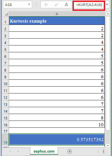 KURT Function in Excel 1 - How to use KURT Function in Excel