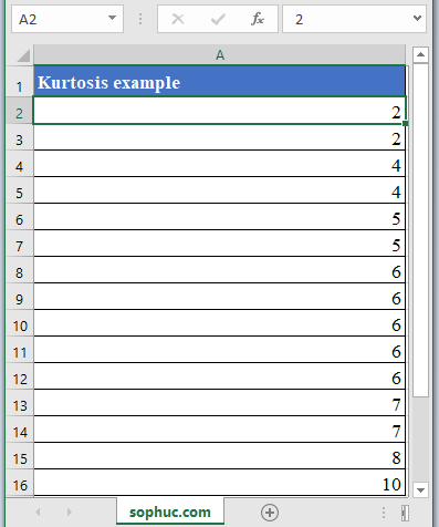 KURT Function - How to use KURT Function in Excel