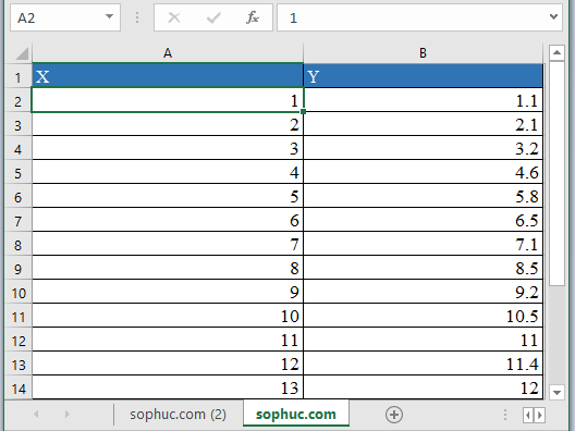 LINEST Function in Excel 1 - How to use LINEST Function in Excel
