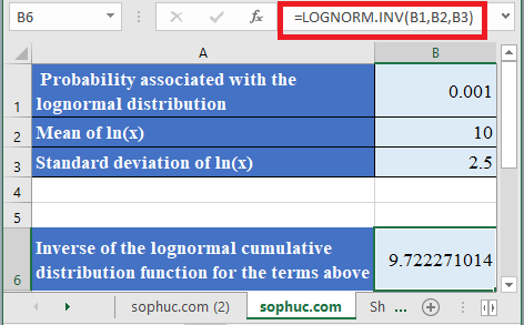 LOGNORM.INV Function in Excel - How to use LOGNORM.INV Function in Excel