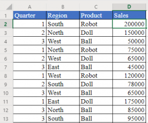 How to use MINIFS Function in Excel