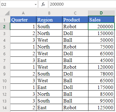 MAXIFS Function - How to use MINIFS Function in Excel