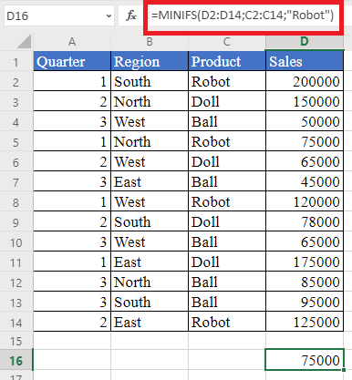 MINIFS Function 2 - How to use MINIFS Function in Excel