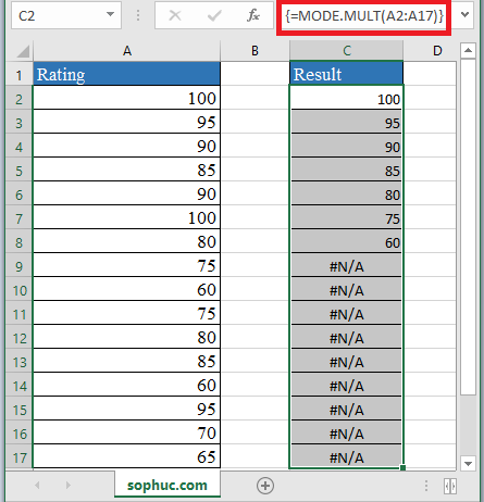 MODE.MULT Function in Excel - How to use MODE.MULT Function in Excel