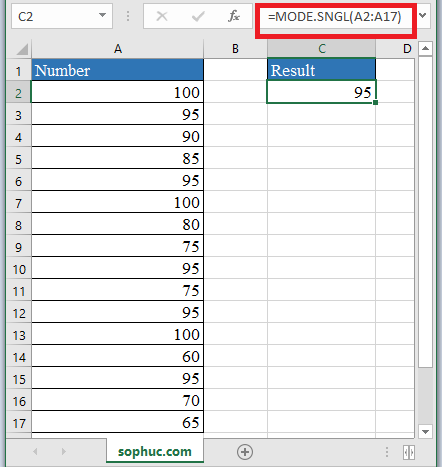 MODE.SNGL Function in Excel - How to use MODE.SNGL Function in Excel