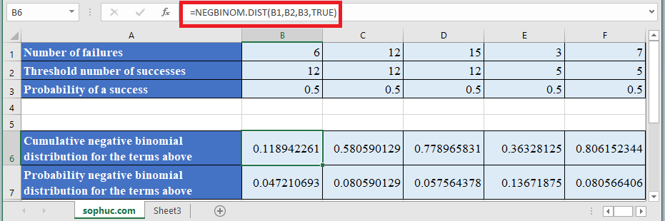 NEGBINOM.DIST Function in Excel 2 - How to use NEGBINOM.DIST Function in Excel