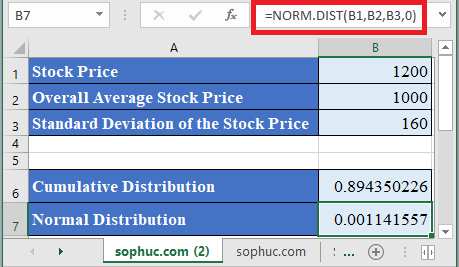 NORM.DIST Function 1 - How to use NORM.DIST Function in Excel