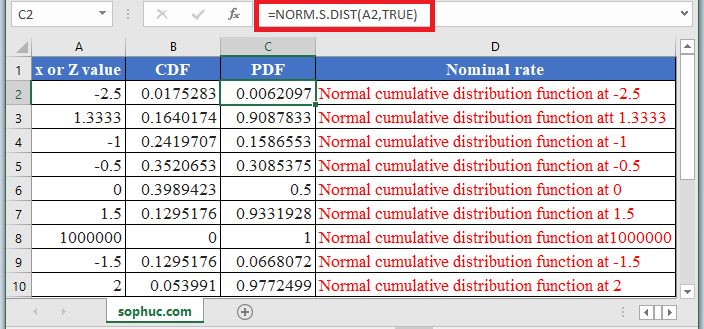 NORM.S.DIST Function - How to use NORM.S.DIST Function in Excel