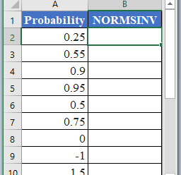 How to use NORM.S.INV Function in Excel