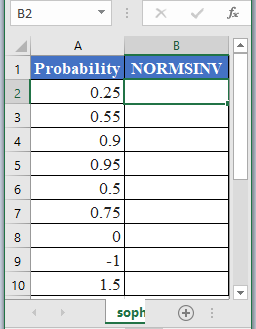NORM.S.INV Function - How to use NORM.S.INV Function in Excel