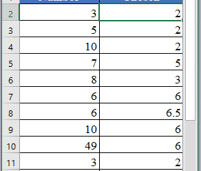 How to use PERMUTATIONA Function in Excel