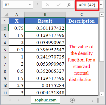 PHI Function in Excel - How to use PHI Function in Excel