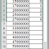 How to use QUARTILE.INC Function in Excel
