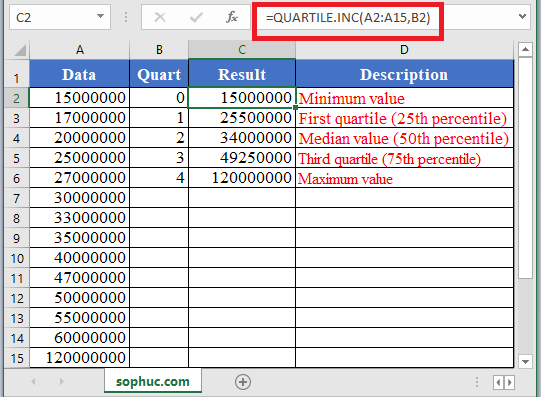 QUARTILE.INC Function in Excel - How to use QUARTILE.INC Function in Excel