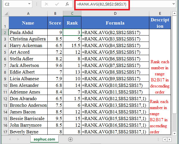 RANK.AVG Function in Excel - How to use RANK.AVG Function in Excel