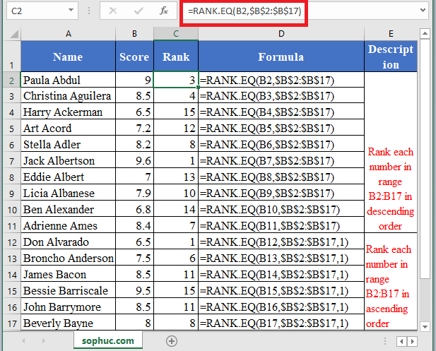 RANK.EQ Function in Excel - How to use RANK.EQ Function in Excel