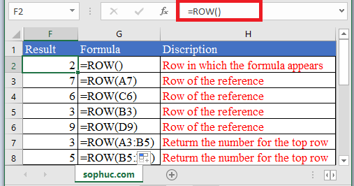 ROW Function in Excel - How to use ROW Function in Excel
