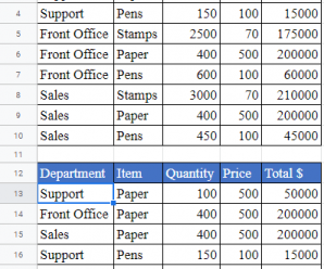 How to use SORT Function in Excel