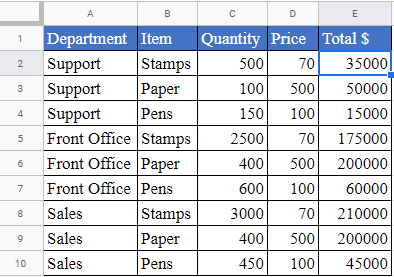 SORT Function in Excel - How to use SORT Function in Excel