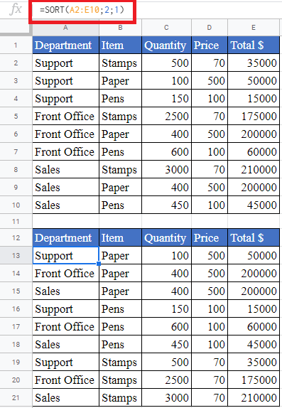 SORT Function - How to use SORT Function in Excel
