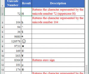 How to use UNICHAR Function in Excel