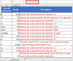 How to use UNICODE Function in Excel