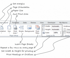 15 Tips to Make you an Excel Formatting Pro