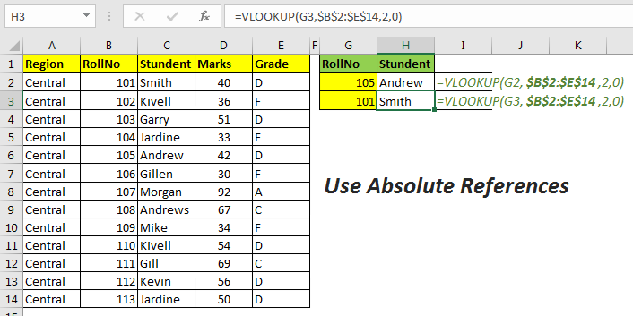 16 things about excel vlookup 3343 13 - 16+ Things About Excel VLOOKUP